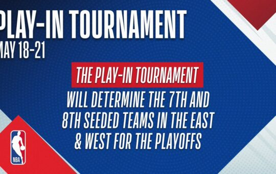 NBA Play-In Tournament