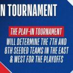 The NBA Play-In Tournament – Everything You Need to Know